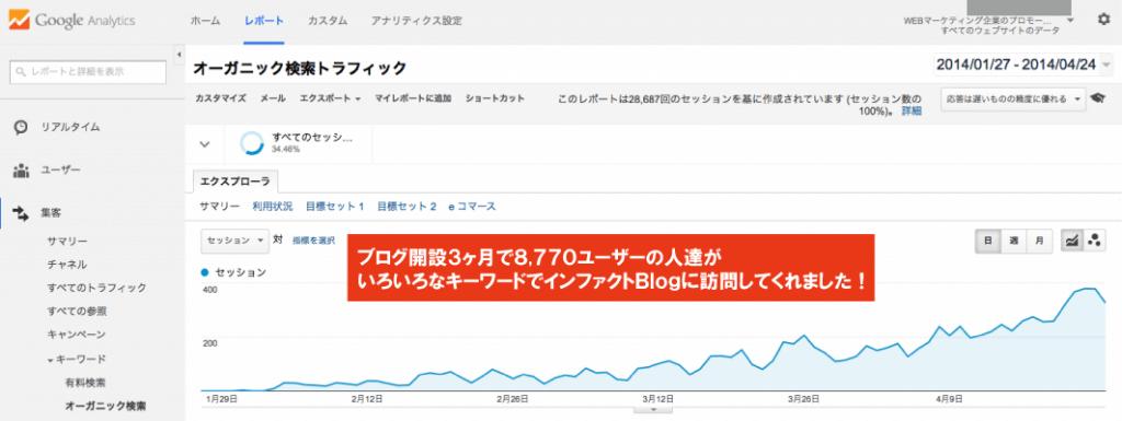 検索型ブログ記事03