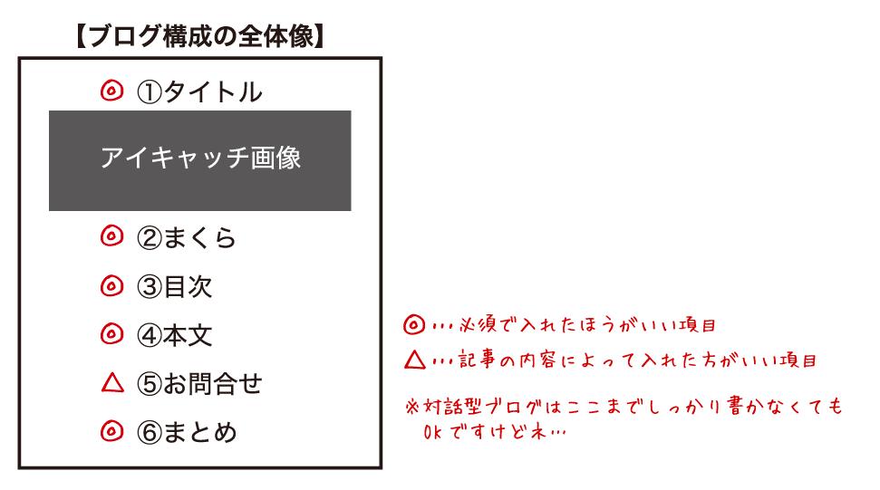 スクリーンショット 2014-06-13 13.43.16