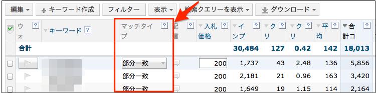 キャンペーン管理-_スポンサードサーチ_-_Yahoo_プロモーション広告_広告管理ツール