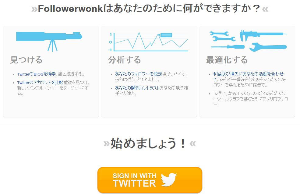 「Followerwonk」2