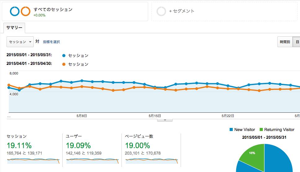 スクリーンショット 2015-06-12 16.32.34