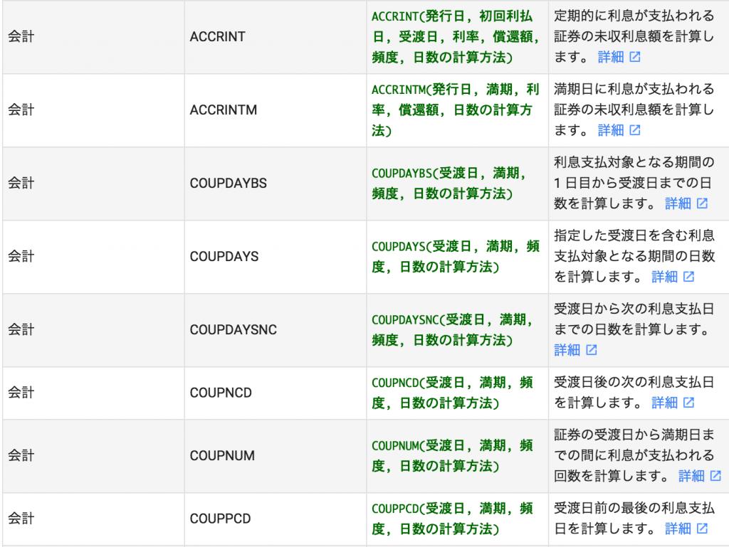 Google_スプレッドシートの関数リスト_-_ドキュメント_エディタ_ヘルプ