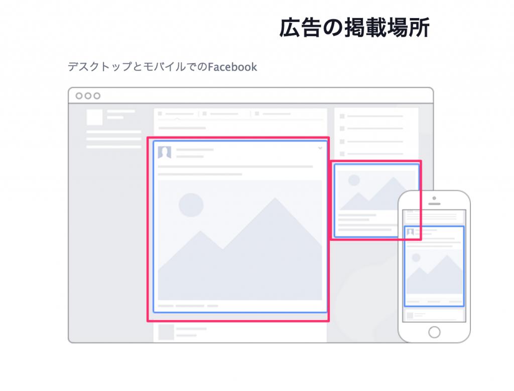 Facebook広告ガイド (2)