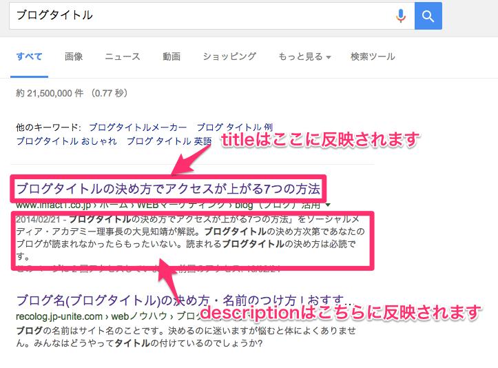 title_description2
