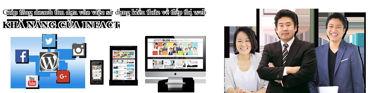 売上に直結するWEBページセット